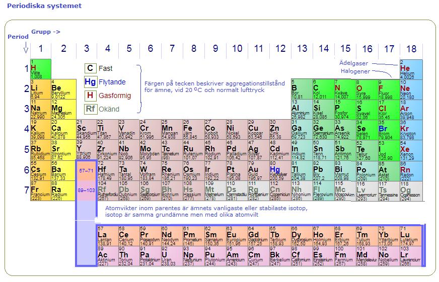 nysilver kemisk beteckning